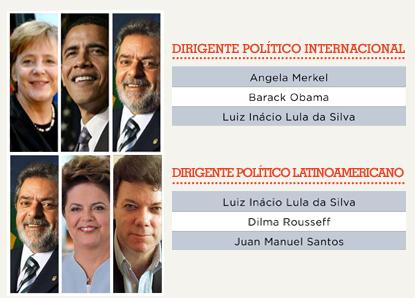 Gobernantes y Políticos más valorados